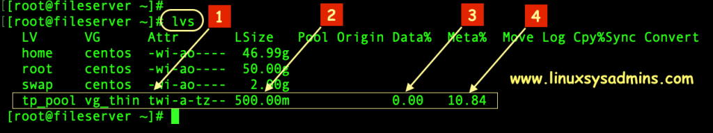 Listing the thin pool in Thinly Provisioned Logical volume