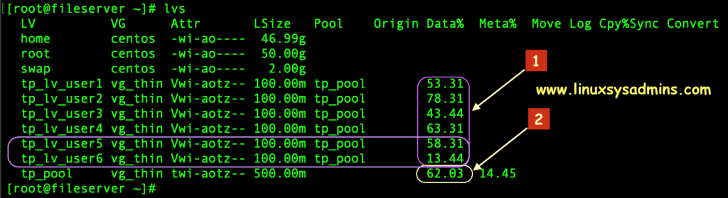 Thin-Pool-Over-Provisioning