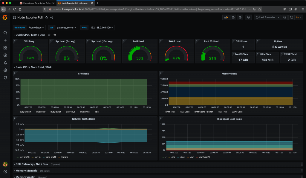 Prometheus with Grafana dashboard